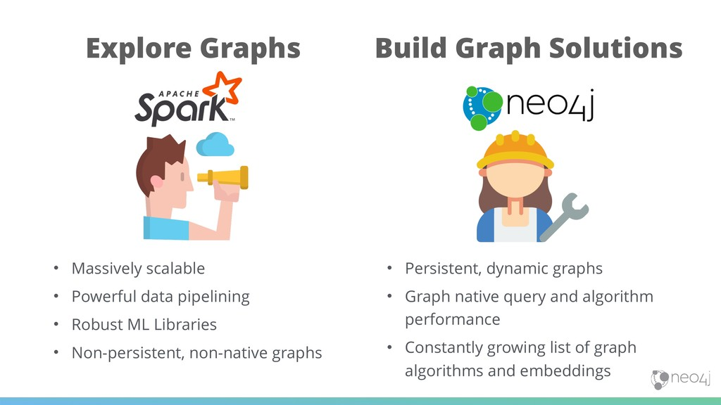 Explore Graphs Build Graph Solutions • Massivel...