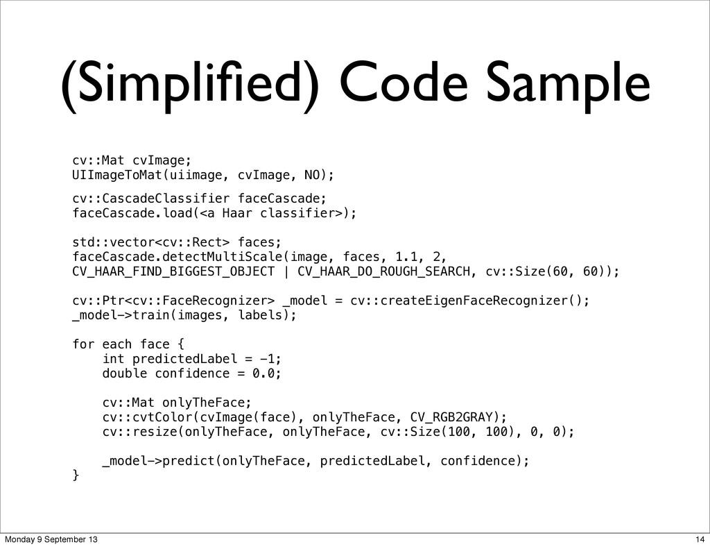 (Simplified) Code Sample cv::Mat cvImage; UIImag...