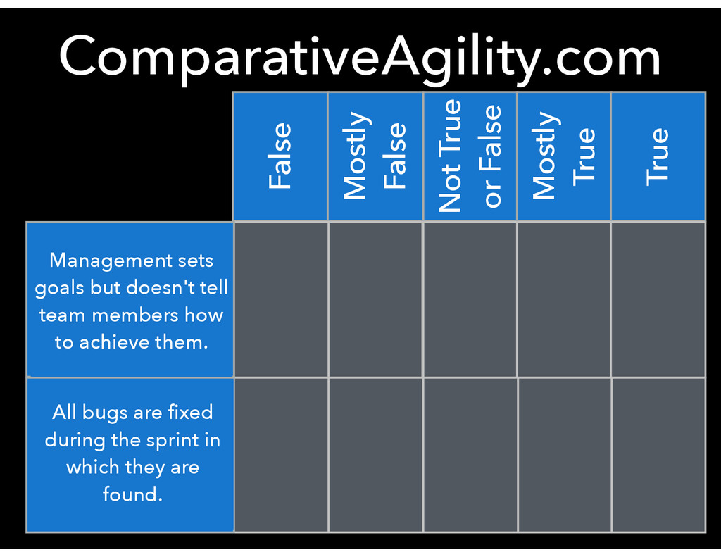 ComparativeAgility.com False Mostly False Not T...