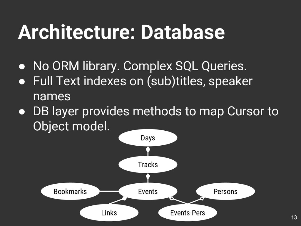 Architecture: Database ● No ORM library. Comple...