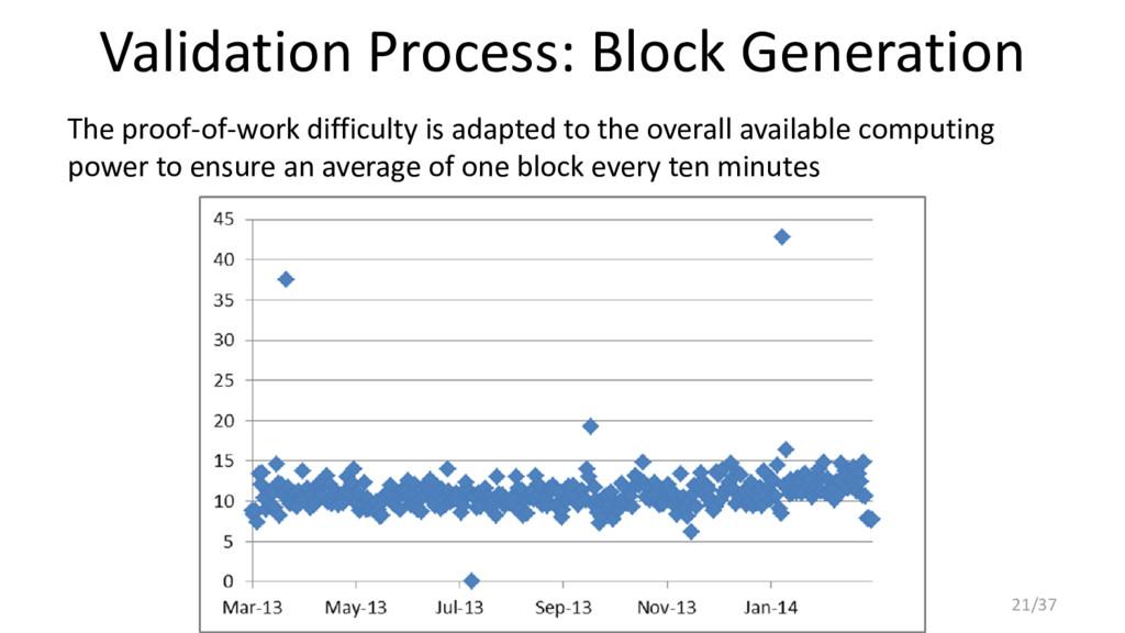Validation Process: Block Generation The proof-...
