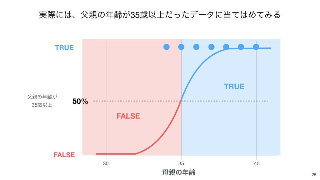 125 30 35 40 ͷྸ 50% ͷྸ͕  35ࡀҎ্ TRUE FALSE...