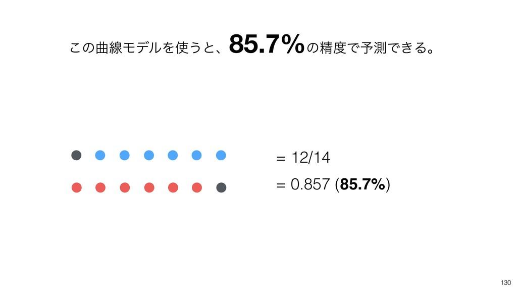 130 = 12/14 = 0.857 (85.7%) ͜ͷۂઢϞσϧΛ͏ͱɺ 85.7%ͷ...