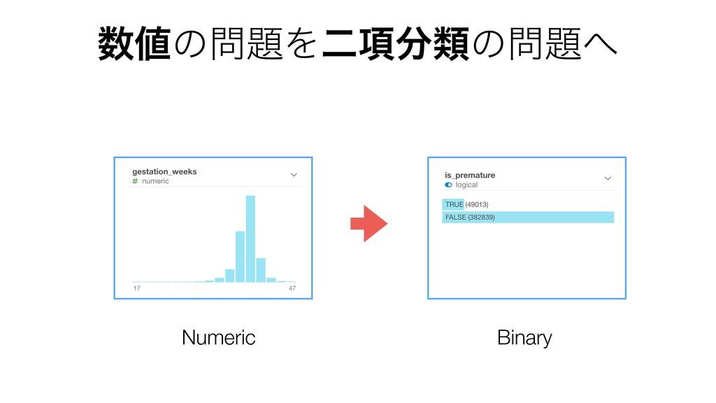 Numeric Binary ͷΛೋ߲ྨͷ