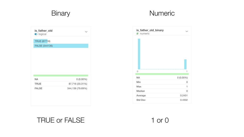 Binary Numeric TRUE or FALSE 1 or 0
