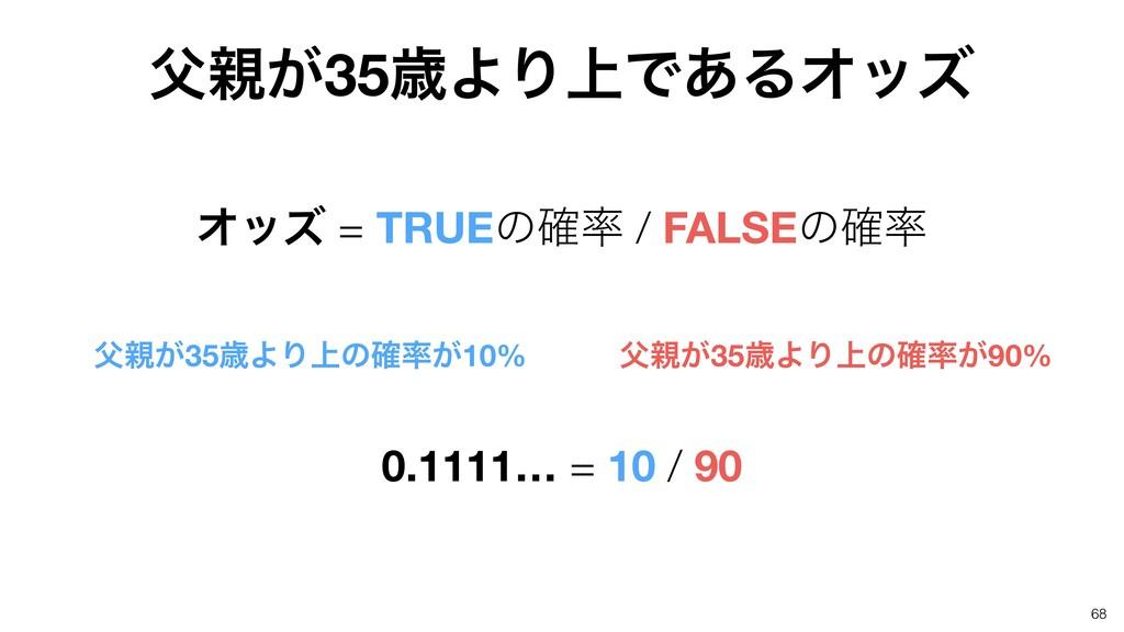 68 ͕35ࡀΑΓ্Ͱ͋ΔΦοζ Φοζ = TRUEͷ֬ / FALSEͷ֬ ͕...