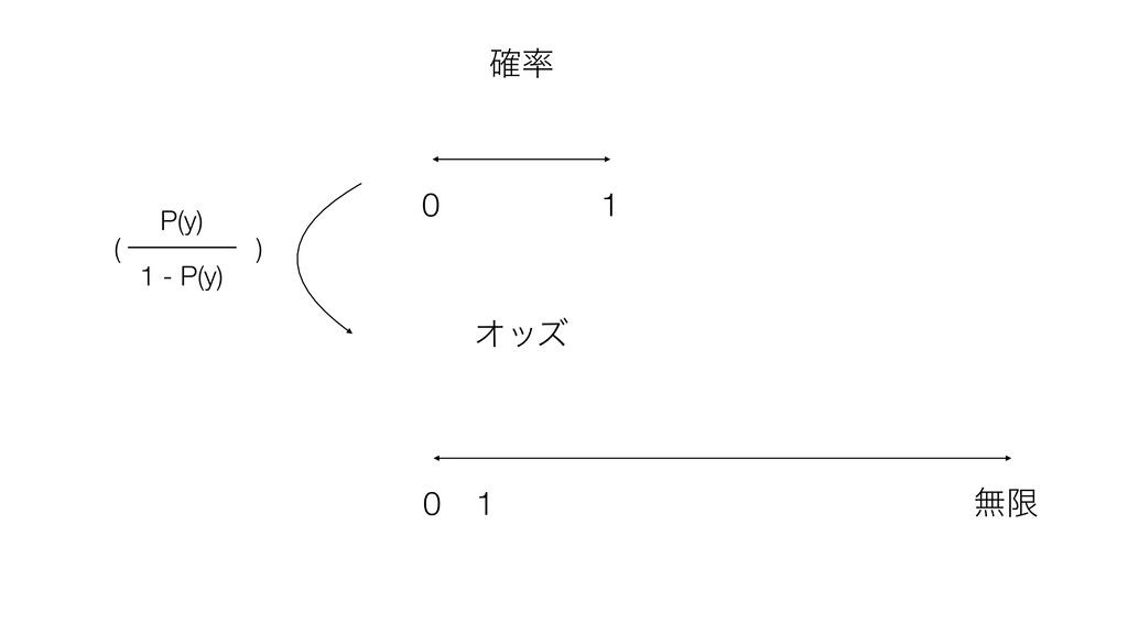 ֬ 0 1 Φοζ 0 1 ແݶ