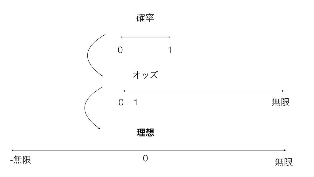 ֬ 0 1 Φοζ 0 1 ແݶ ແݶ -ແݶ 0 ཧ
