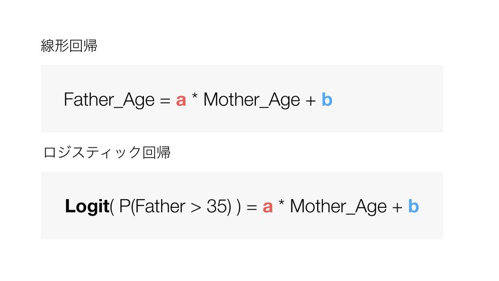 ઢܗճؼ ϩδεςΟοΫճؼ Logit( P(Father > 35) ) = a * Mo...