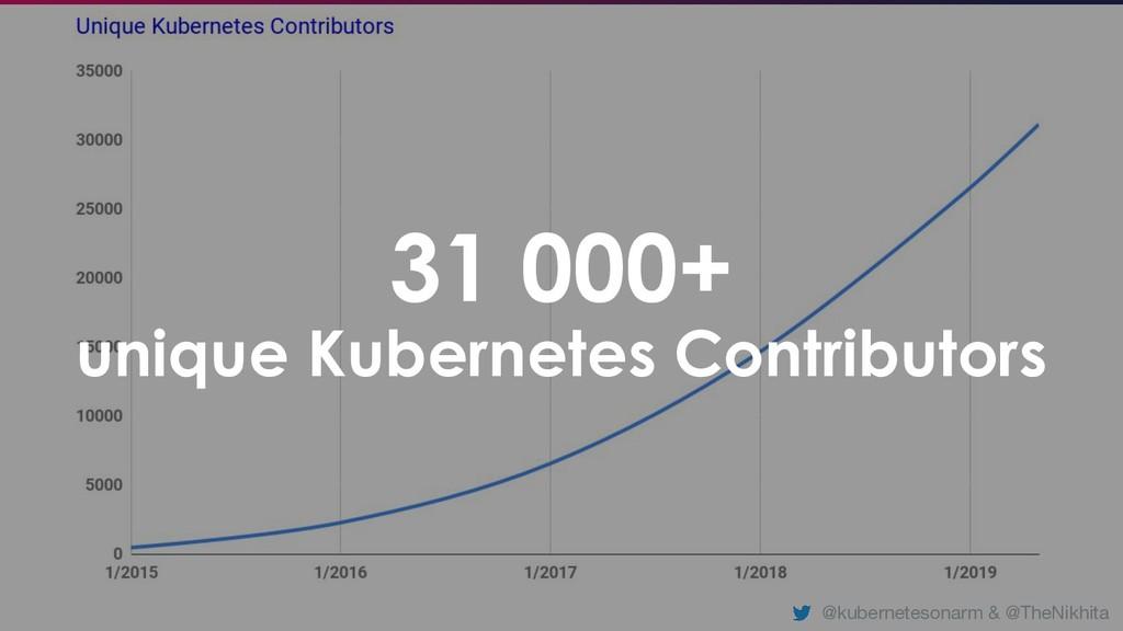 @kubernetesonarm & @TheNikhita 31 000+ unique K...