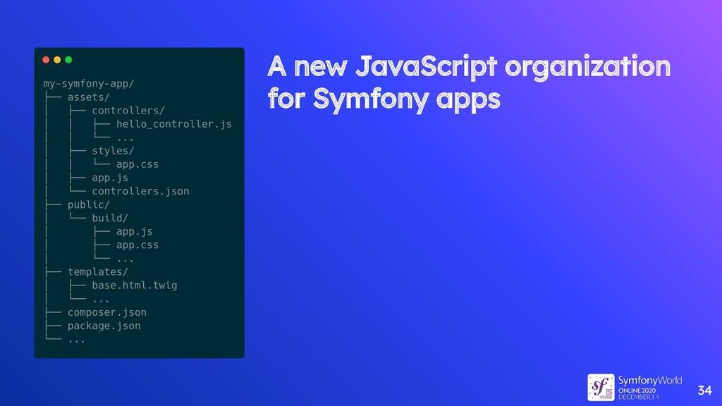 34 A new JavaScript organization for Symfony ap...