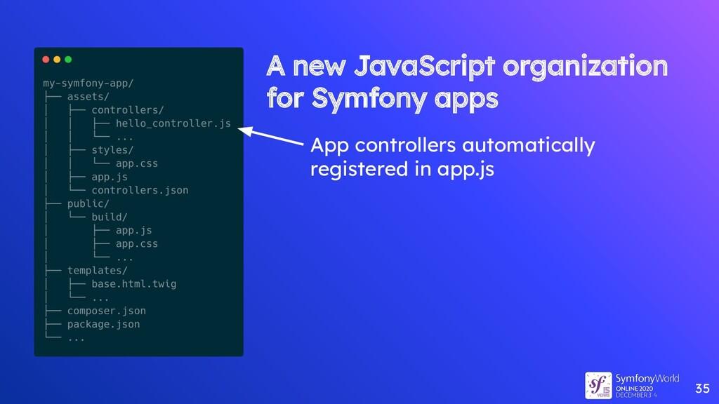 35 A new JavaScript organization for Symfony ap...