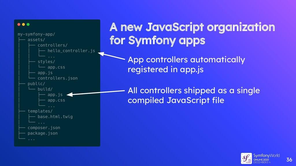 36 A new JavaScript organization for Symfony ap...