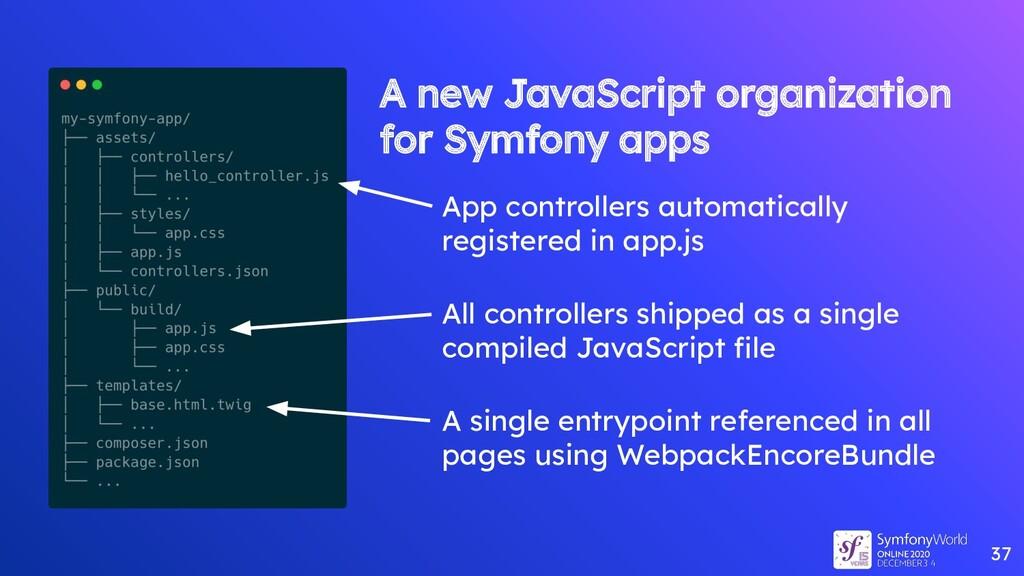 37 A new JavaScript organization for Symfony ap...
