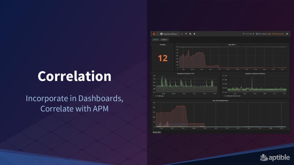 Correlation Incorporate in Dashboards, Correlat...
