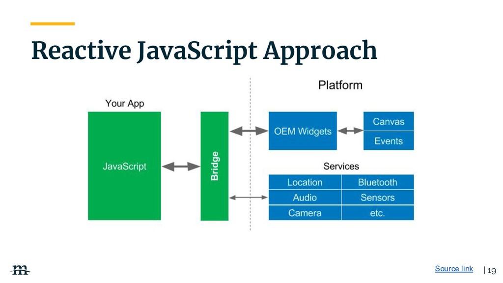 | 19 Reactive JavaScript Approach Source link