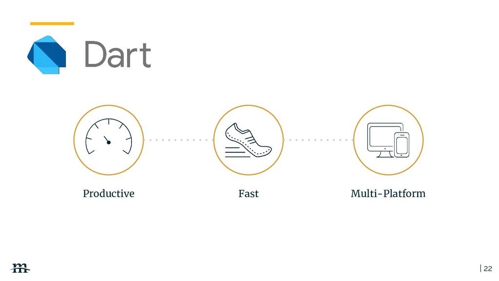 | 22 Productive Multi-Platform Fast