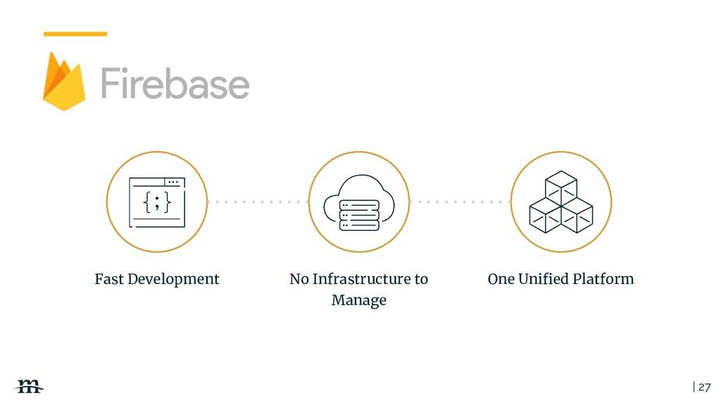 | 27 Fast Development One Unified Platform No In...