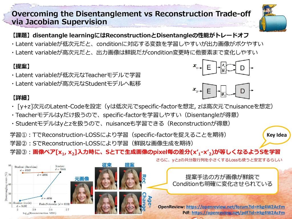 Overcoming the Disentanglement vs Reconstructio...