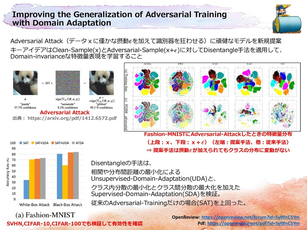 Improving the Generalization of Adversarial Tra...