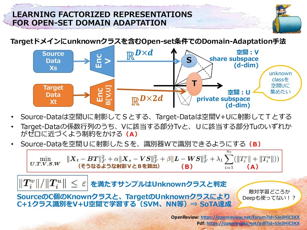 LEARNING FACTORIZED REPRESENTATIONS FOR OPEN-SE...
