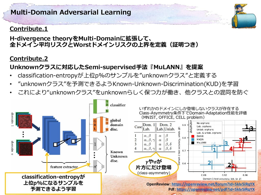 Multi-Domain Adversarial Learning OpenReview: h...