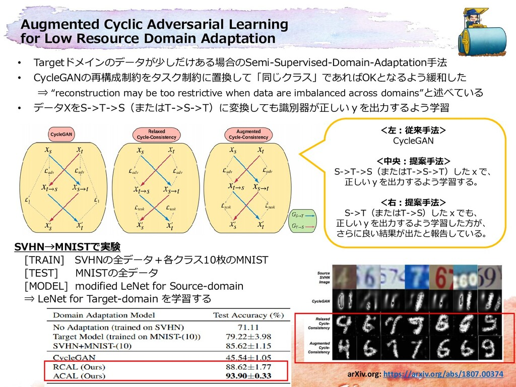 Augmented Cyclic Adversarial Learning for Low R...