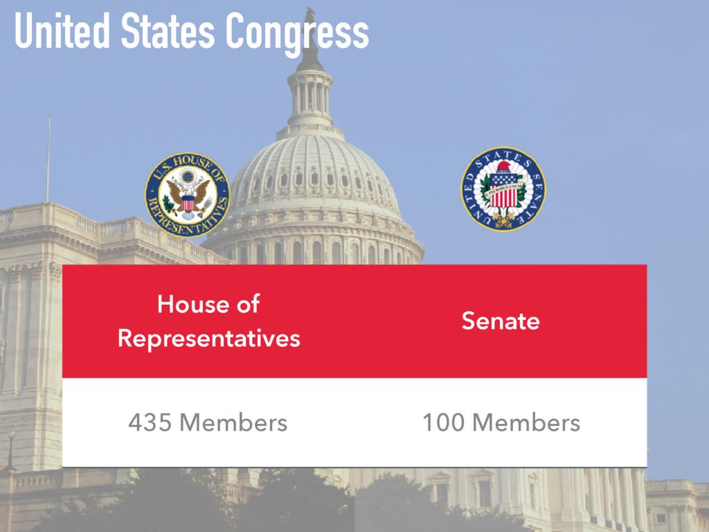 United States Congress House of Representatives...