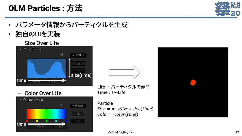 OLM Particles : 方法 • パラメータ情報からパーティクルを生成 • 独自のUI...