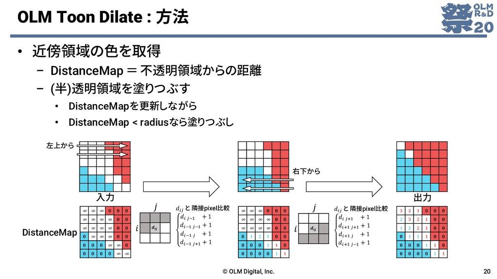 OLM Toon Dilate : 方法 • 近傍領域の色を取得 – DistanceMap ...