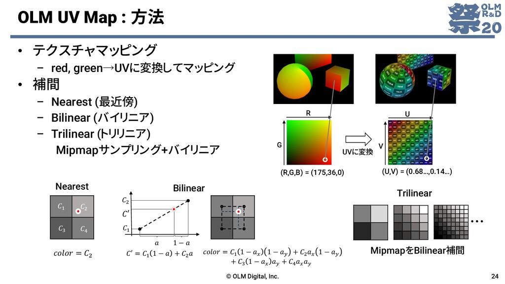 OLM UV Map : 方法 • テクスチャマッピング – red, green→UVに変換...