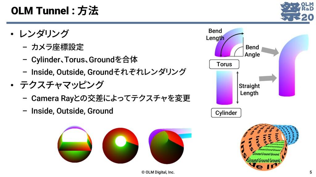 OLM Tunnel : 方法 • レンダリング – カメラ座標設定 – Cylinder、T...