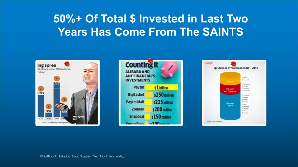 6 50%+ Of Total $ Invested in Last Two Years Ha...