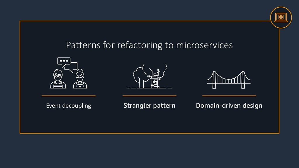 Patterns for refactoring to microservices Domai...