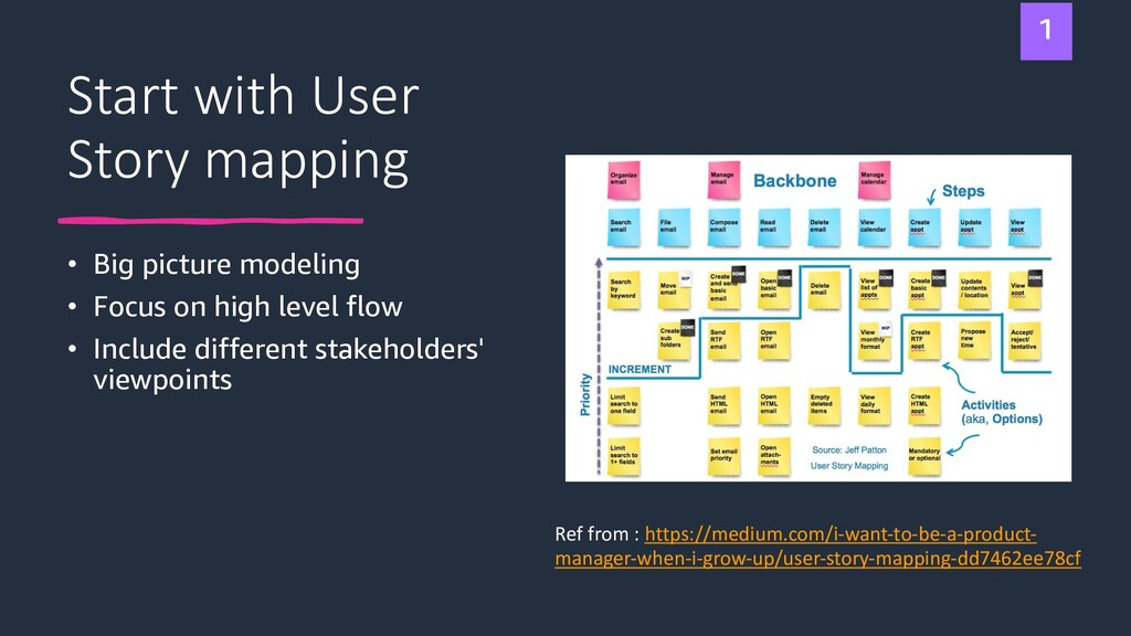Start with User Story mapping • Big picture mod...