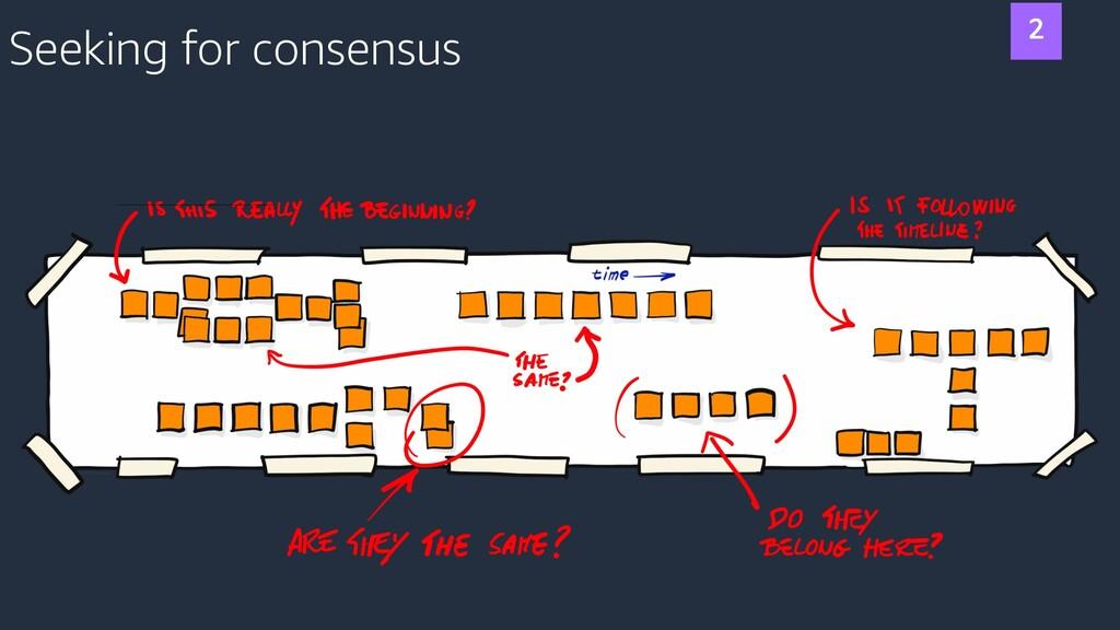 Seeking for consensus