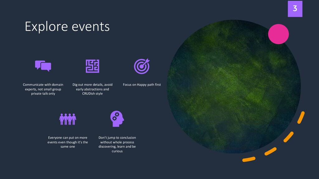 Explore events Communicate with domain experts,...