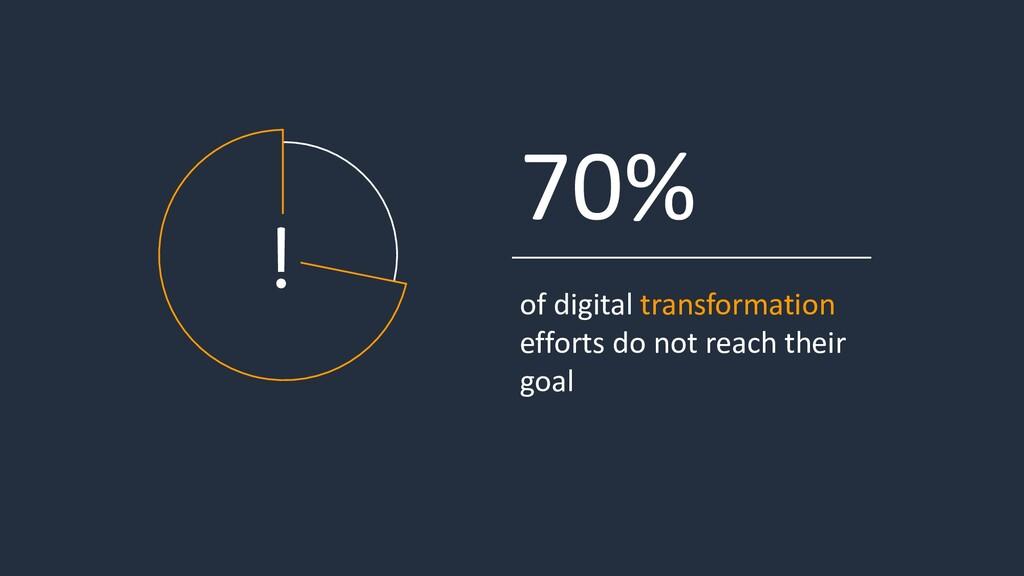 70% of digital transformation efforts do not re...