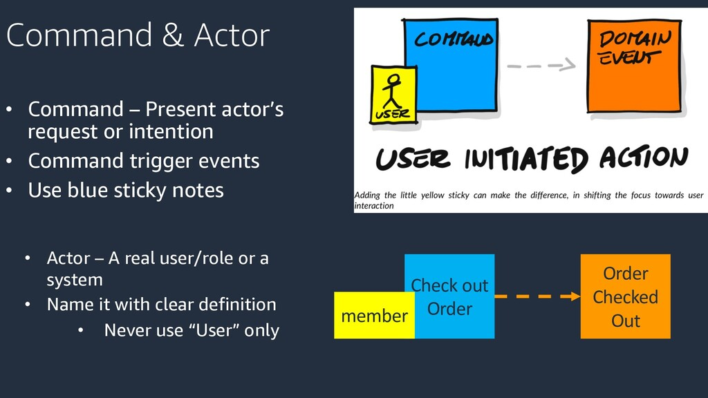 Command & Actor • Command – Present actor's req...
