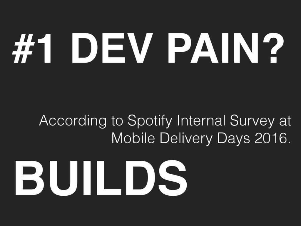 #1 DEV PAIN? According to Spotify Internal Surv...