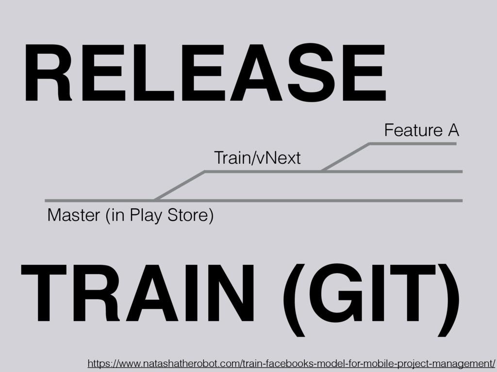 RELEASE TRAIN (GIT) https://www.natashatherobot...