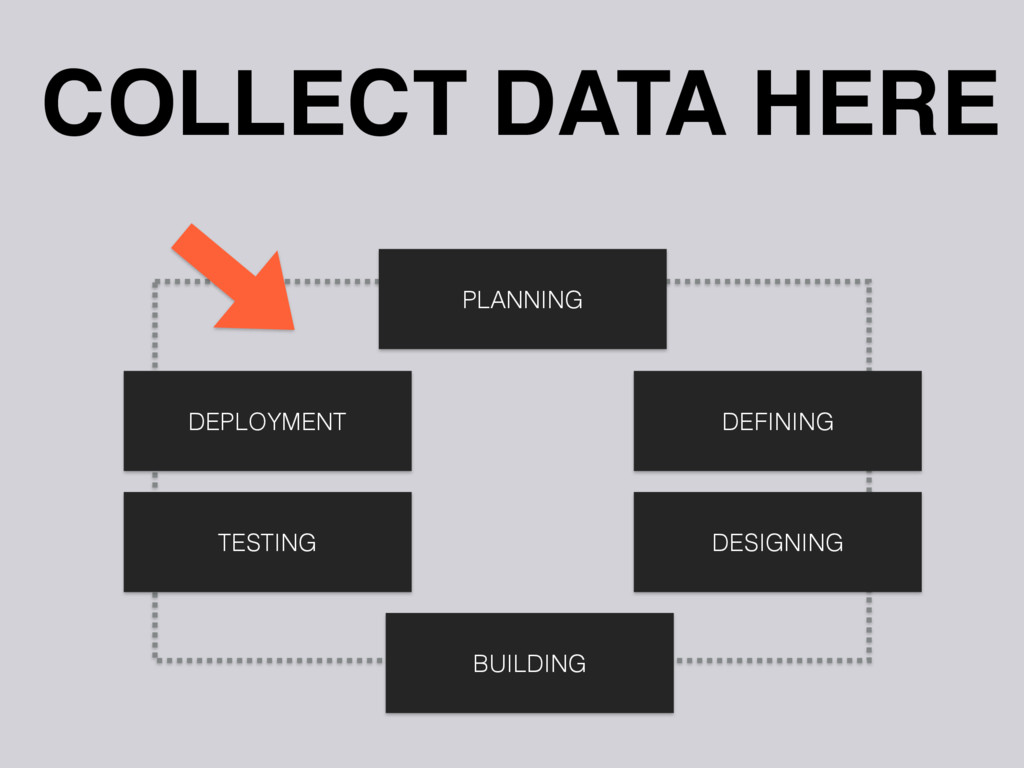 DEPLOYMENT COLLECT DATA HERE TESTING BUILDING D...