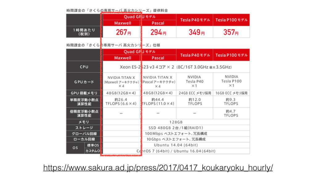 https://www.sakura.ad.jp/press/2017/0417_koukar...