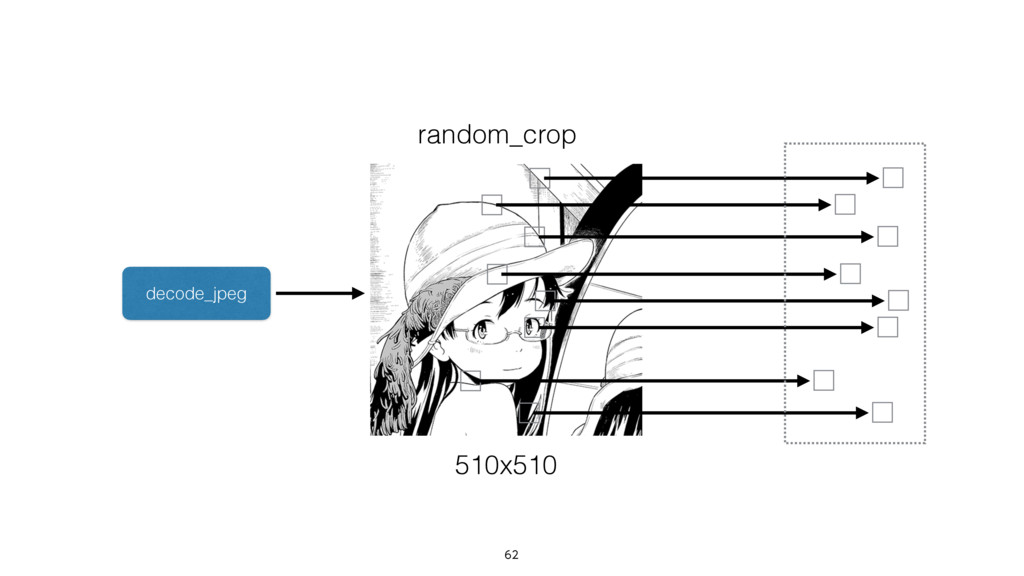 510x510 decode_jpeg random_crop