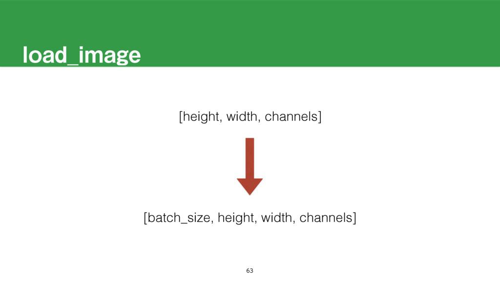 MPBE@JNBHF  [batch_size, height, width, chann...