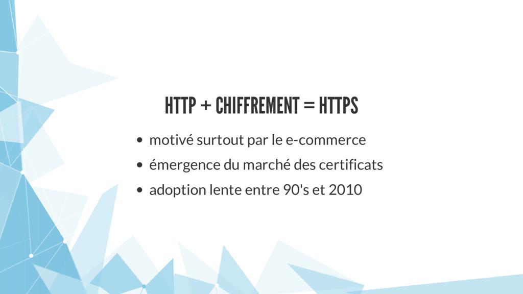 HTTP + CHIFFREMENT = HTTPS motivé surtout par l...
