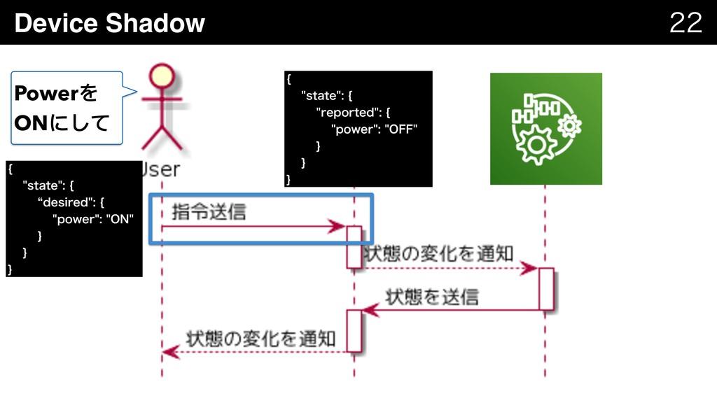 Device Shadow   \ TUBUF\ ...