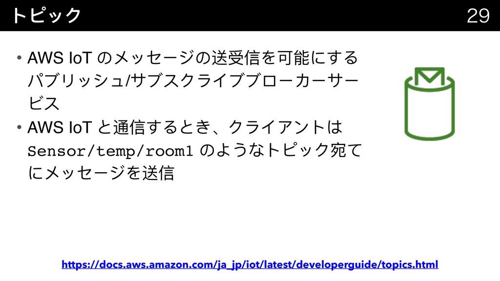 トピック   • AWS IoT のメッセージの送受信を可能にする パブリッシュ/サブス...