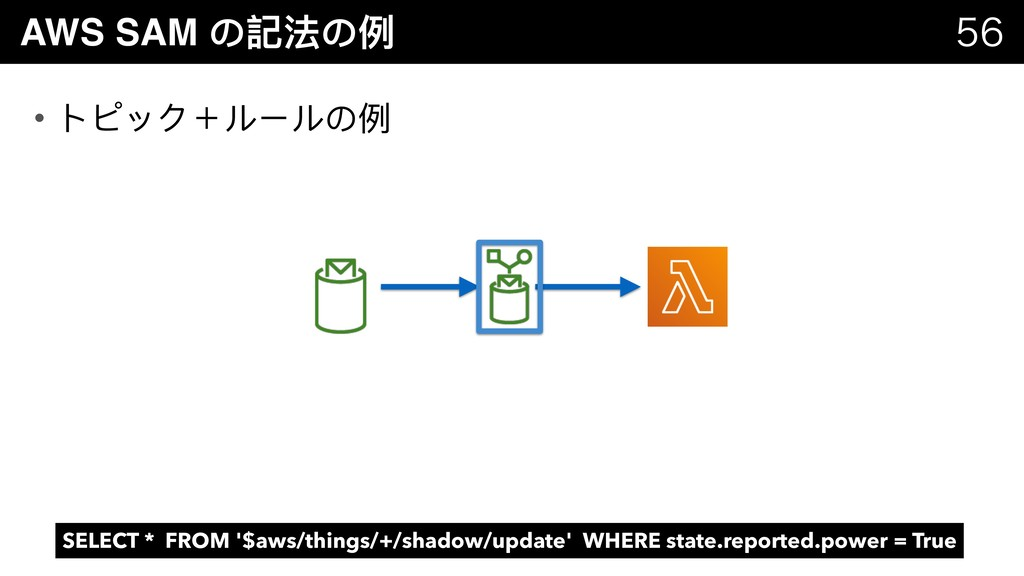 AWS SAM の記法の例例   SELECT * FROM '$aws/things/...