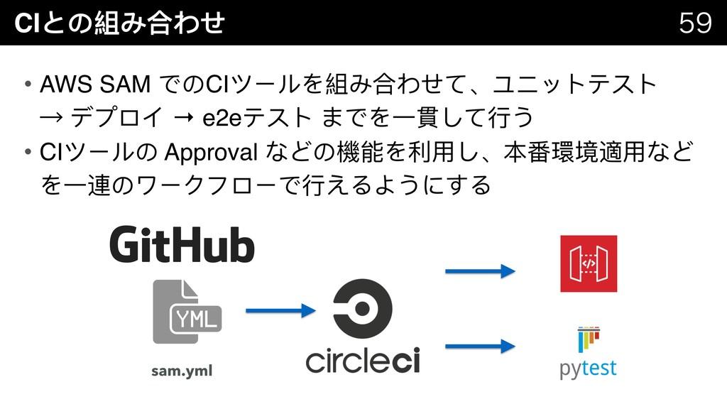 CIとの組み合わせ   • AWS SAM でのCIツールを組み合わせて、ユニットテスト...